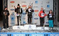 Mārtiņam Onskulim un Evelīnai Gasūnai divas uzvaras Latvijas kausa pirmajā posmā